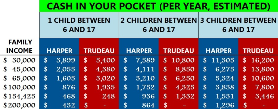 TAX PLAN COMPARISON V3-olderkids